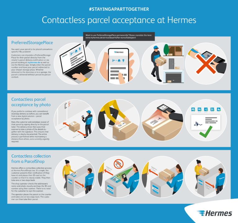 Graphic: Contactless parcel acceptance  corona, coronavirus, covid, delivery, pandemic, safety, hygiene, collection, digital