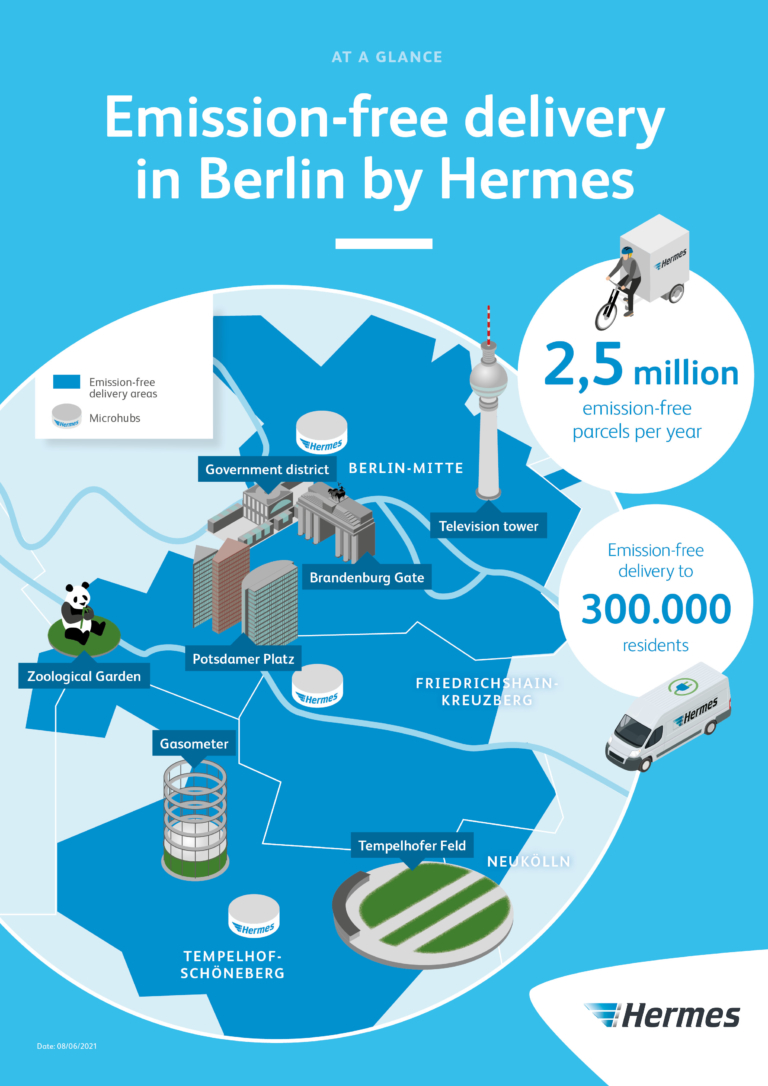 Graphic: Hermes Green Delivery in Berlin (JPG)   Sustainability; Berlin; urban logistics