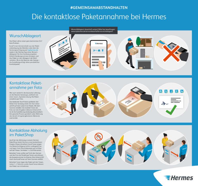 Infografik: Kontaktlose Paketannahme bei Hermes (JPG)    Paketannahme; Zustellung; kontaktlos; Hermes; Lieferung