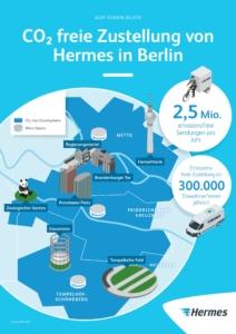 Zustellgebiet Green Delivery Berlin (Grafik: Hermes)