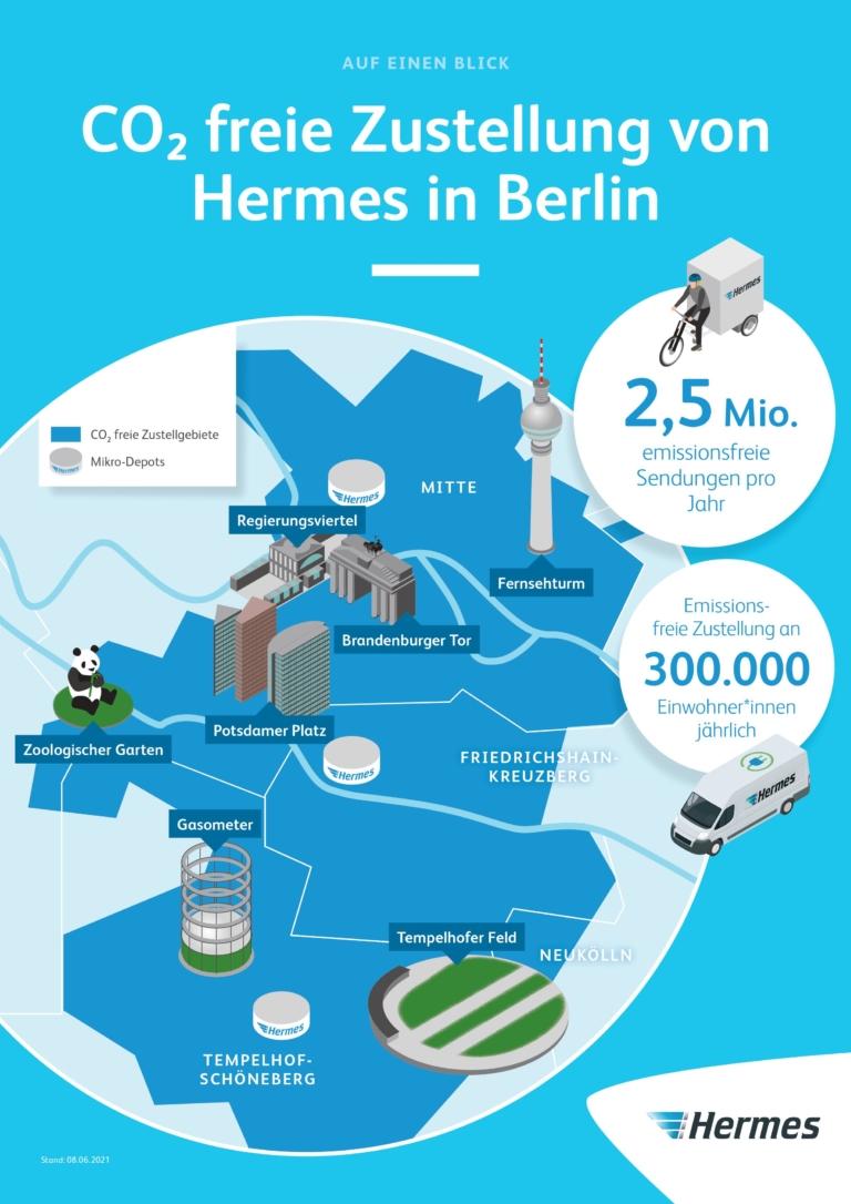Hermes stellt in der Berliner Innenstadt auf 40 Quadratkilometern emissionsfrei zu. (Grafik: Hermes)    Paketzustellung; Nachhaltigkeit; Citylogistik; E-Mobilität; E-Transporter; Lastenräder; Berlin; Grüne Zustellung